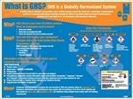 NMC™ MSDS / GHS OSHA Training Poster